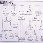Bobbins, 1973 (57-24)